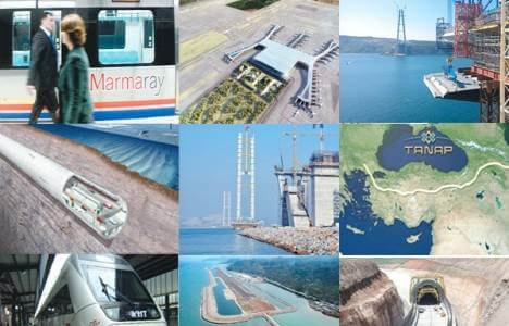 THE-BIG-SCALE-PROJECTS-OF-TURKEY-2023